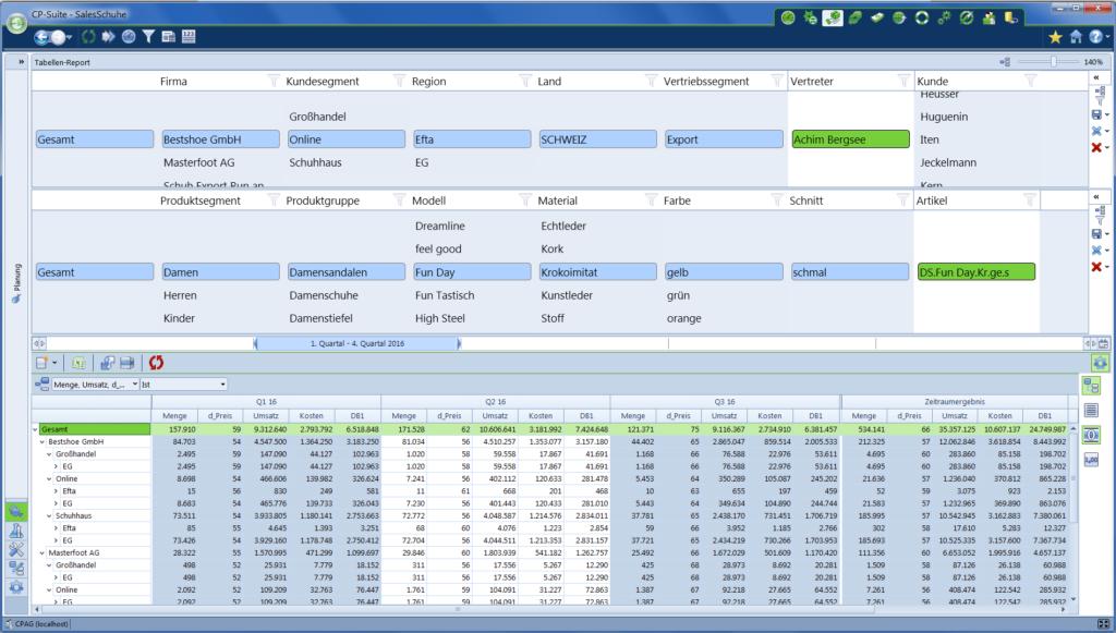 CP-Sales_Baumstruktur_DE