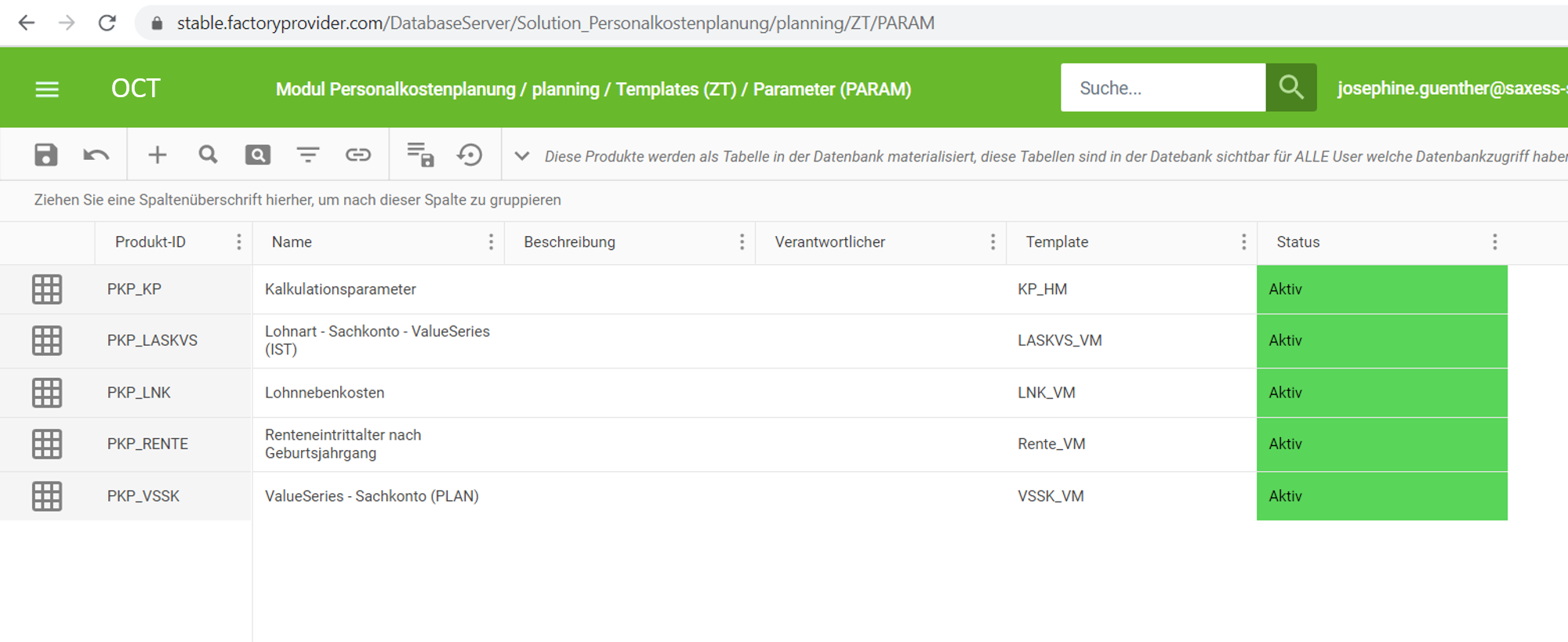 Parameter Lohnnebenkosten