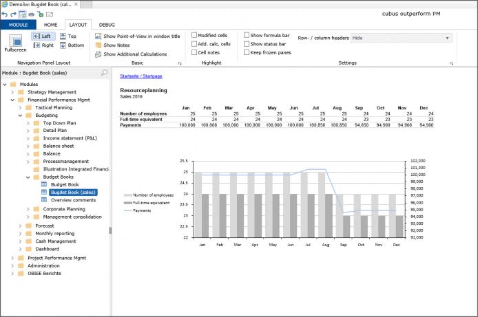 cubus_budget_book_sales_en_screen3